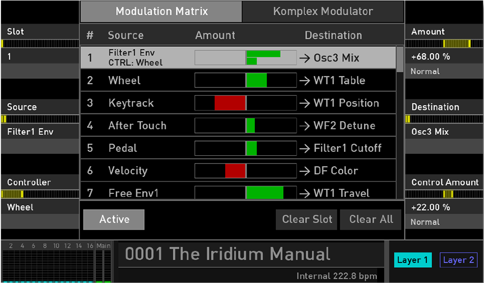 iridium_modulation_matrix