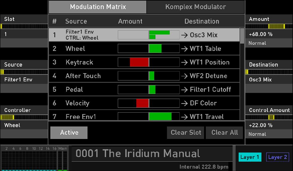 iridium_modulation_matrix