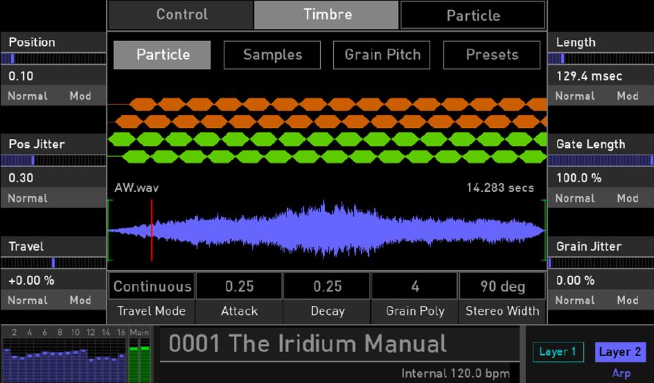 iridium_particle