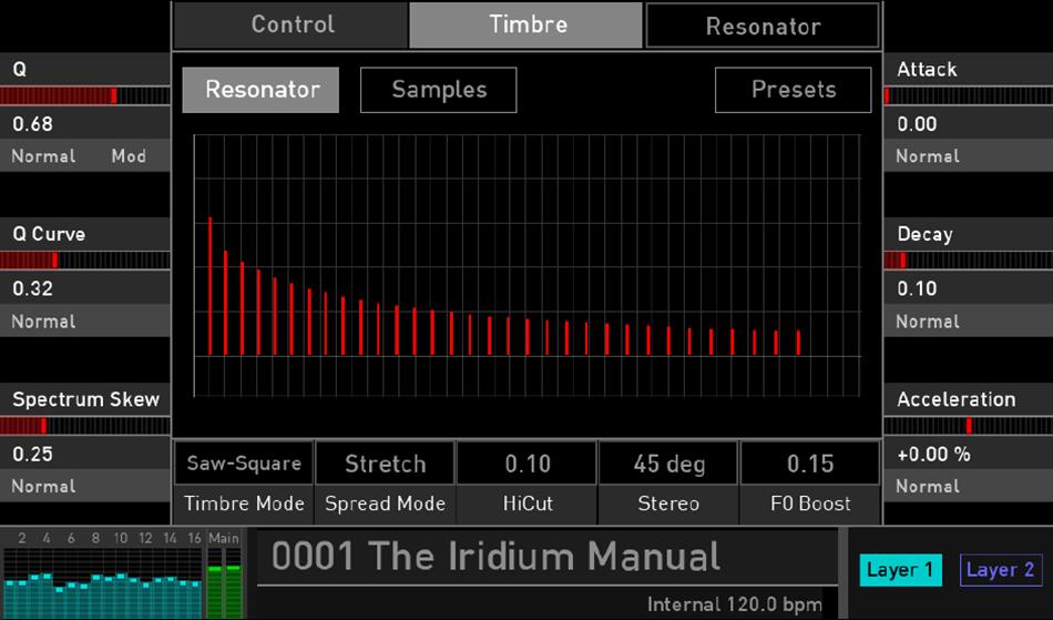iridium_resonator