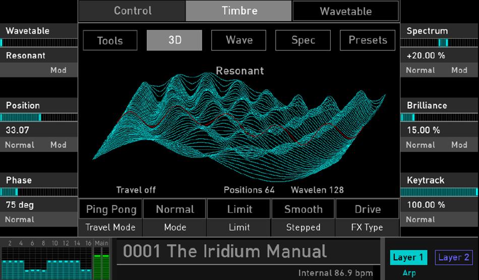 iridium_wavetable